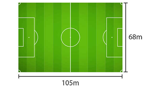 Football pitch perimeter