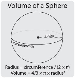 Calculate the volume of a sphere. 4/3 x pi x radius cubed.