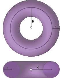 Calculate the surface area of a torus.