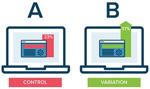 Diagram illustrating A - B testing.