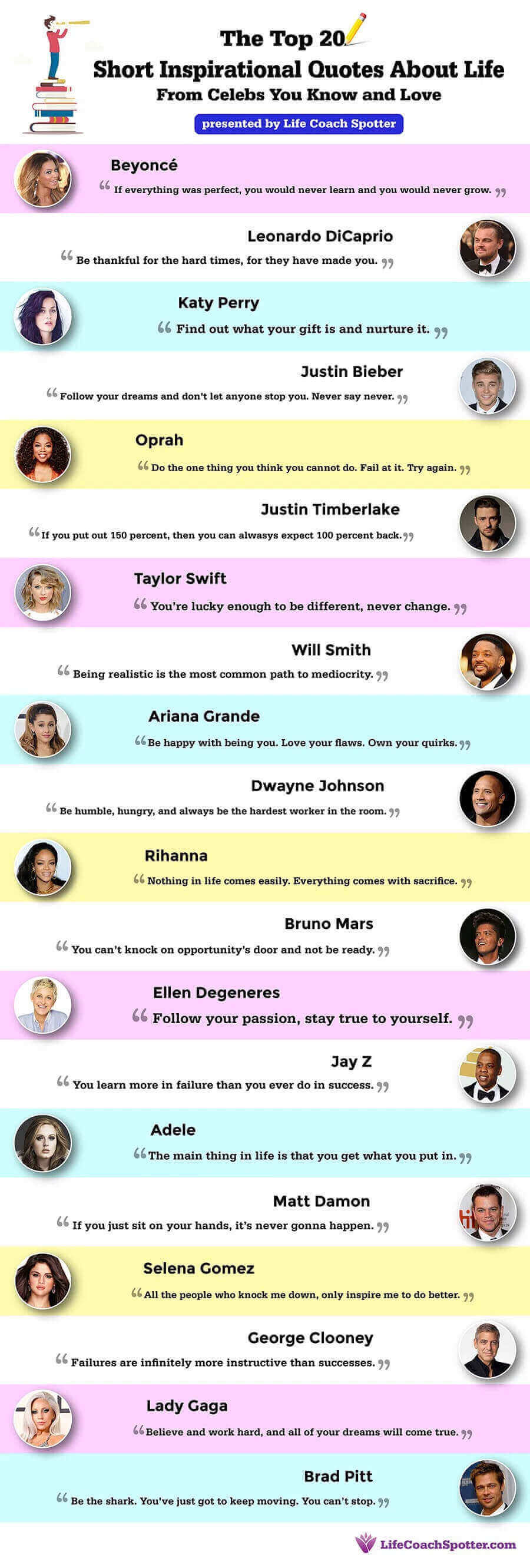 Positive Quotes Of Life Top Inspirational Celebrity Quotes  Skillsyouneed