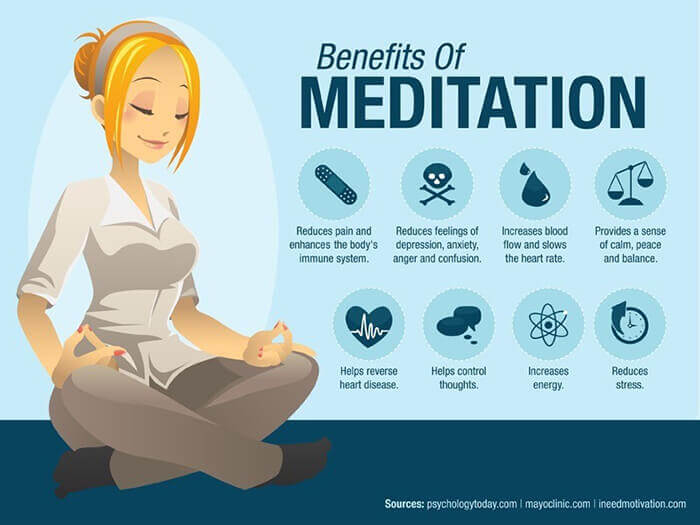 The Benefits of Meditation.