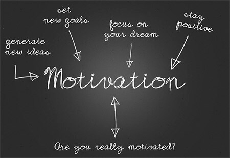 Day-to-day motivation