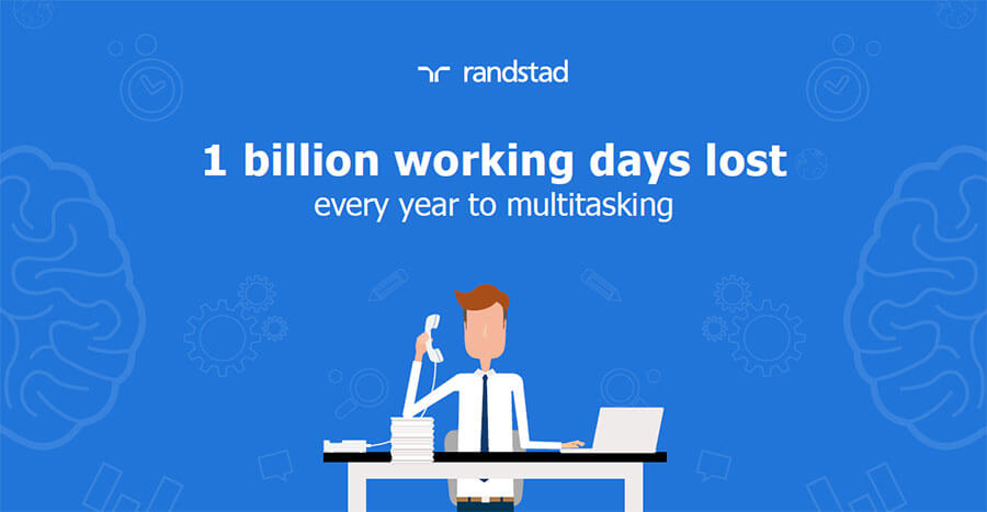 1 billion working days lost every year to multitasking