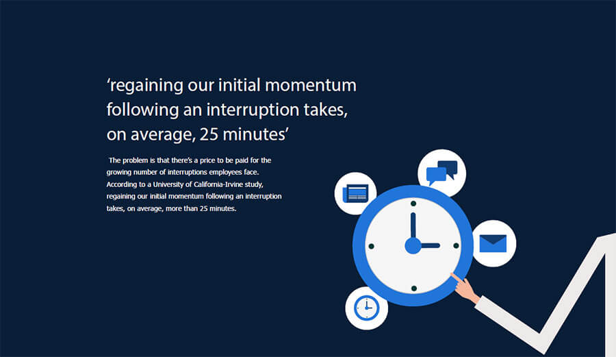 ''Regaining our initial momentum following an interruption takes, on average, 25 minutes'  The problem is that there's a price to be paid for the growing numbers of interruptions employees face.  According to a University of California-Irvine study, regaining initial momentum following an interruption takes, on average, more than 25 minutes.