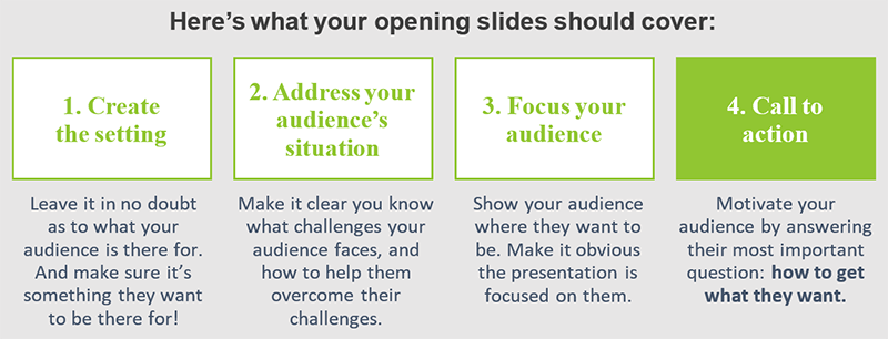 Opening slides should create the setting of your presentation, address your audience's situation, focus your audience and include a call to action.